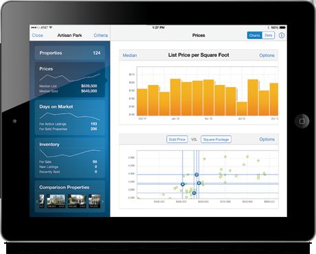 Las Vegas Property Management Service - Epronet Realty