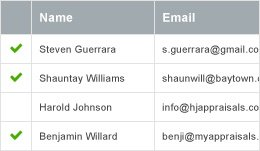 Contacts list
