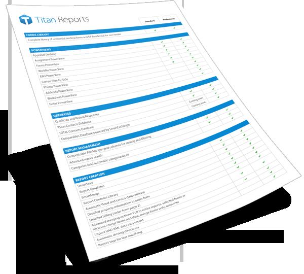 Titan Report chart